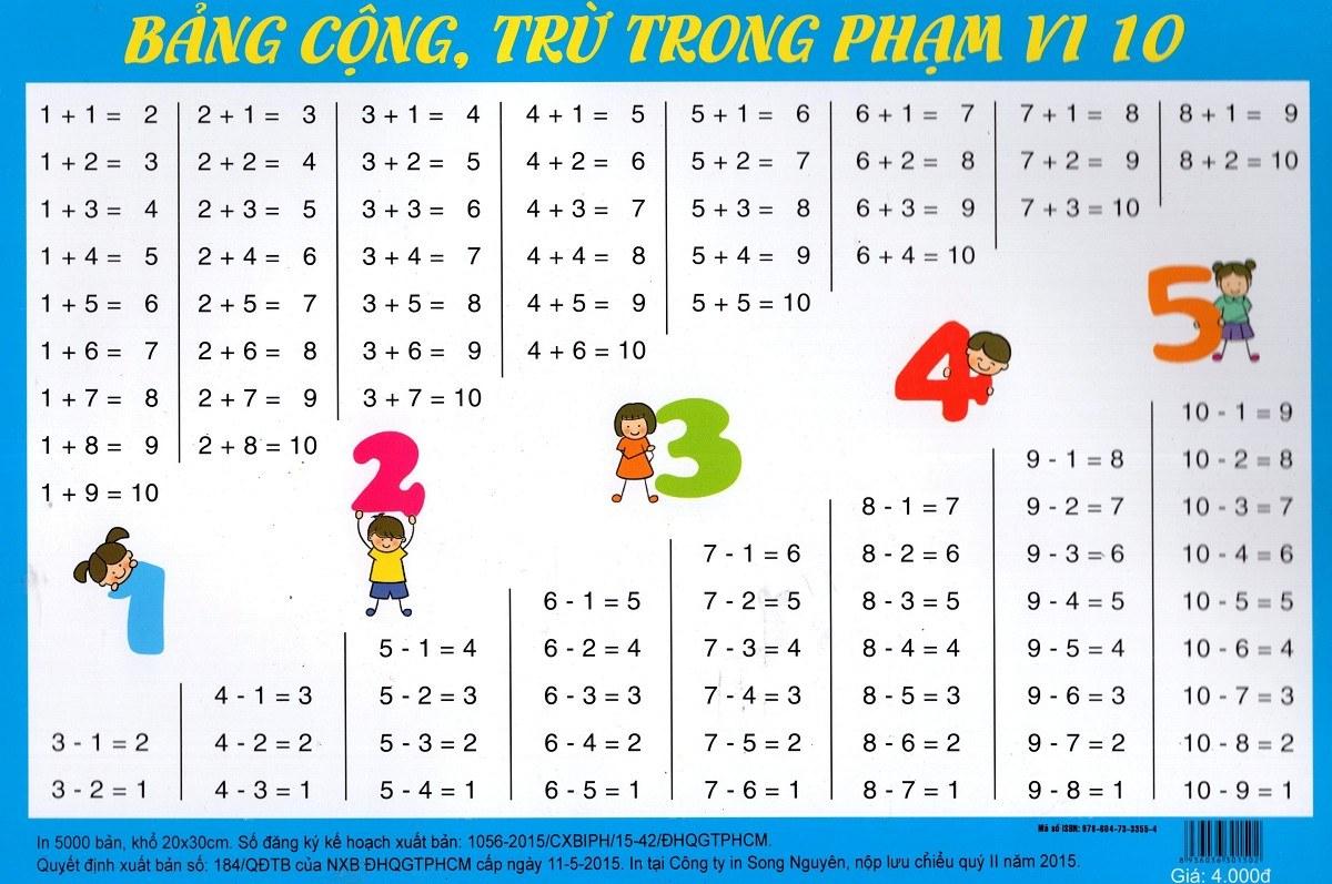 bang cong tru pham vi 10