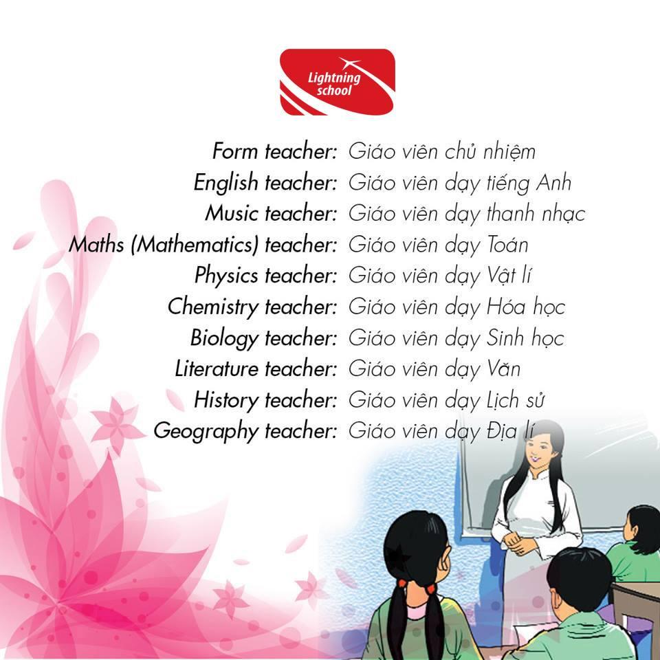 giáo viên bộ môn tiếng anh là gì